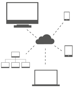 Cross Platform remote control Cloud and Premises based